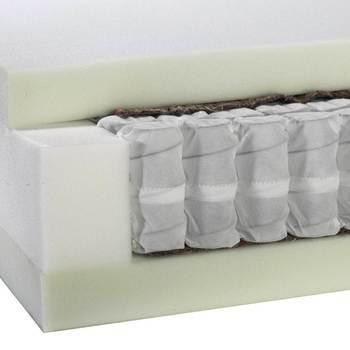 Ensemble Box électrique, 12 pieds, Tête de lit, matelas HR Pocket Bamboo